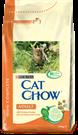 Изображение: Cat Chow (Кэт Чау) Chicken&Turkey (курица-индейка) 15 кг